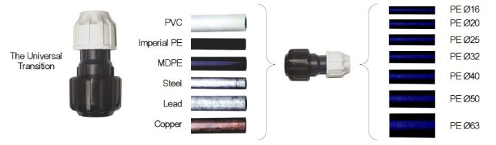 Mdpe universal compression fittings hydrodif products ltd for Poly sleeve for copper pipe