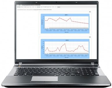 Laptop with telemetry