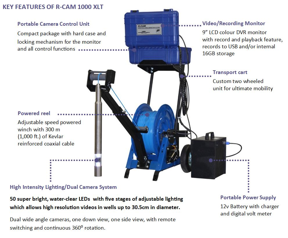 R-CAM 1000 XLT Downhole Camera video inspection system